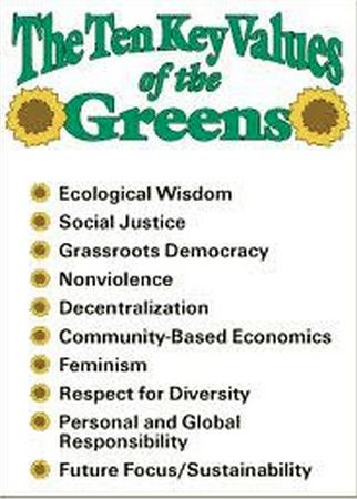 Green Party of Zambia