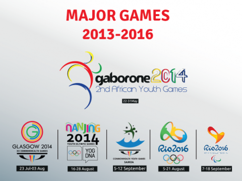Gaborone 2014 African Youth Games