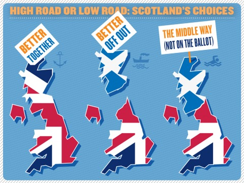 Scotland will be asked to choose whether to remain in the United Kingdom or become an independent state