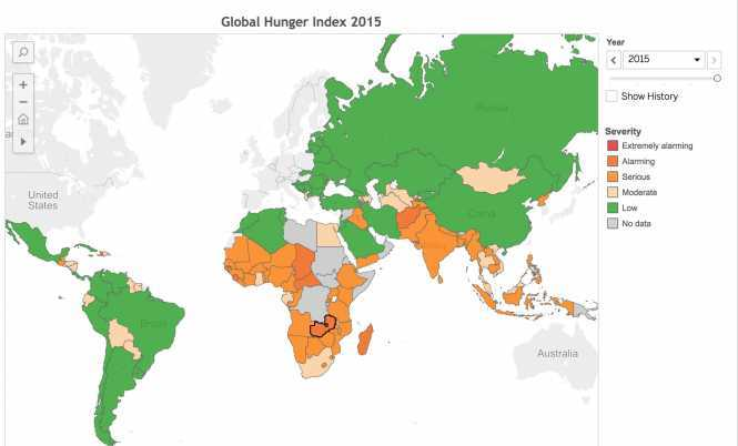 Global Hunger Index 2015